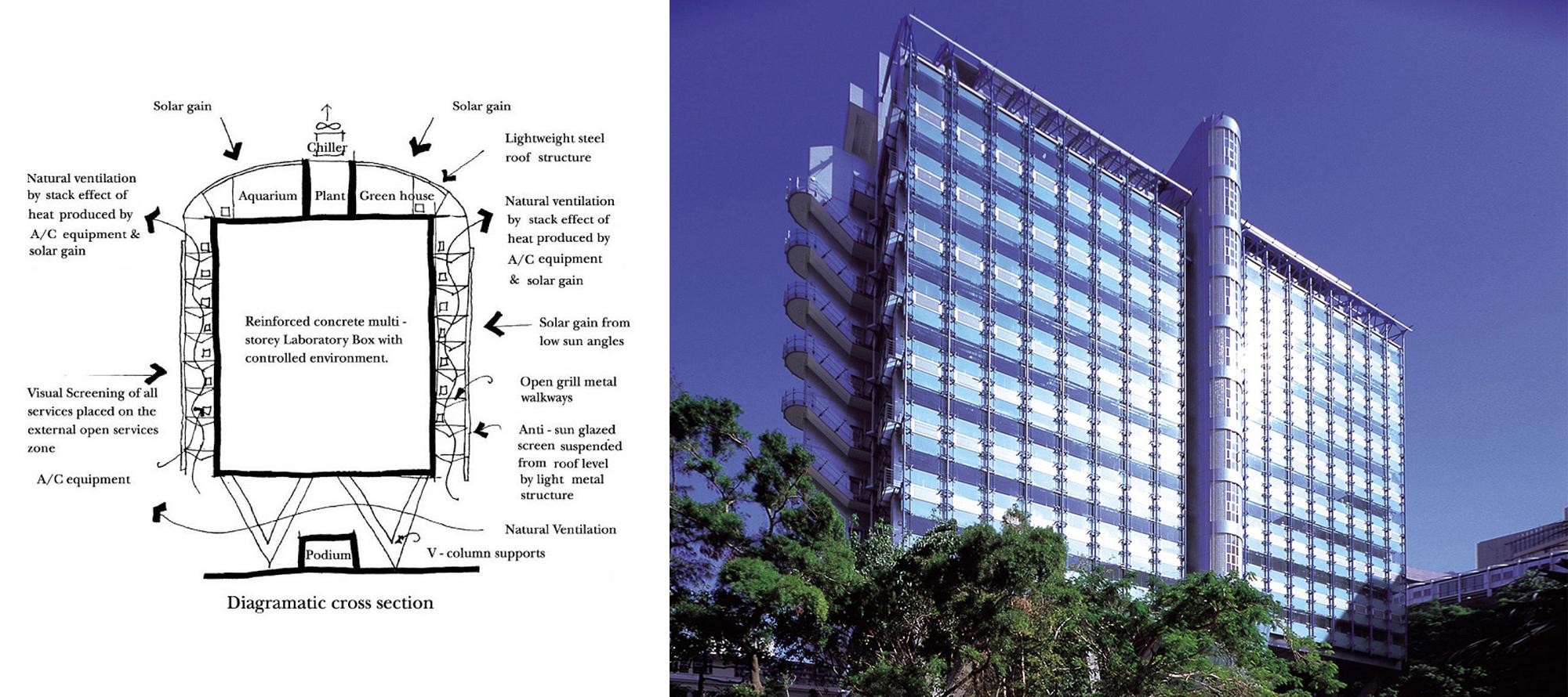 嘉道理生物科學大樓, 香港大學